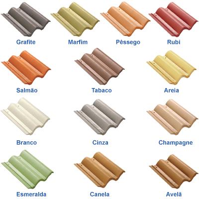 Tipos de Telhas de Concreto