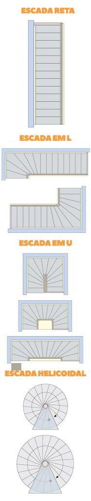 4 tipos de escadas de madeira